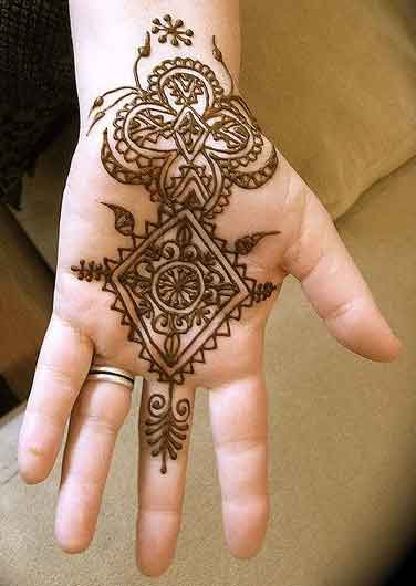 Mehndi For Inner Hand : Easy mehndi designs for hands indian makeup and
