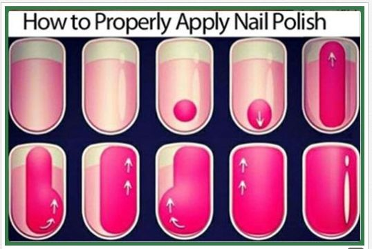 How to give yourself a frugal manicure at home | Indian Makeup and ...