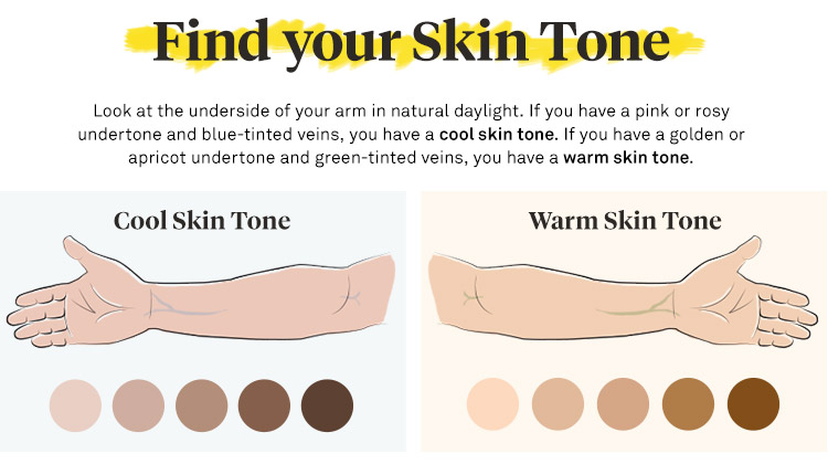 How To Find The Undertone Of Your Skin Indian Makeup And