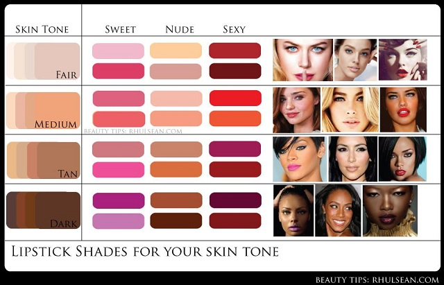 how to find out what skin tone you are